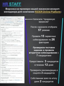 Подбор аккаунт-менеджера в компанию RIDER