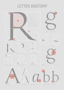 Строение букв