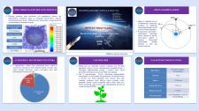 Презентация к проекту космического острова