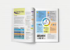 Инфографика (разворот в журнал А4 формата)