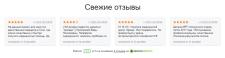 Виджет отзывов с портала servicemetrics.ru