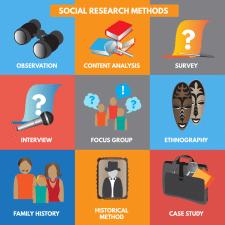Иконки на тему социальных исследований
