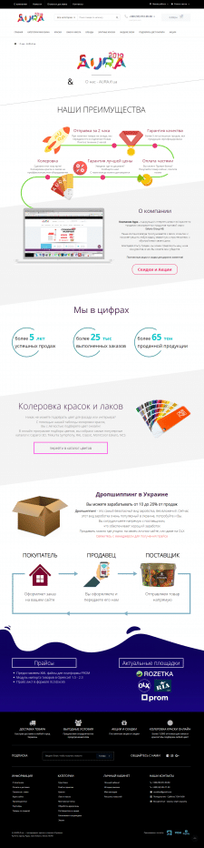 Доработка интернет-магазина aura.if.ua cms OpenCar