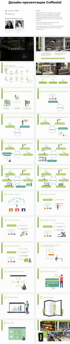 Дизайн презентации для Coffeelat