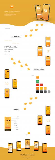 Мобільний додаток - Eat Me