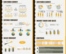 Презентация исследования рынка и потребителей