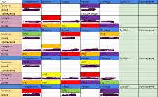 Разработка контент-плана и ведение соц.сетей