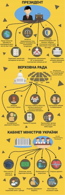 Политическая инфографика