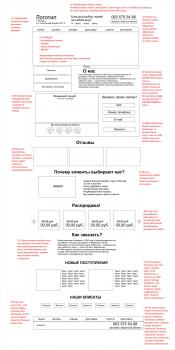 Блок-схема для создания сайта