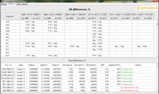 Арбитражный бот для биржи Binance