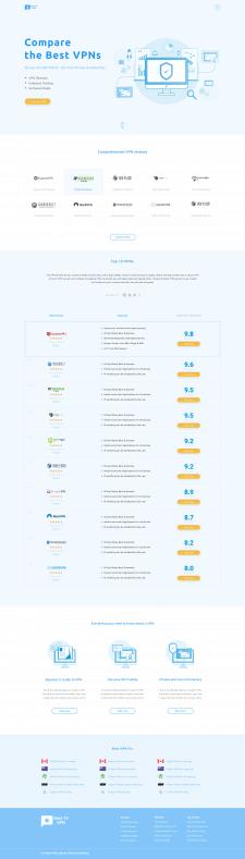 Best 10 VPN