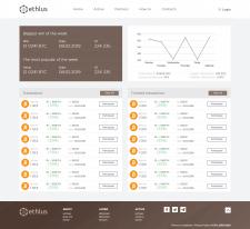 Ethlus - Биржа криптовалюты