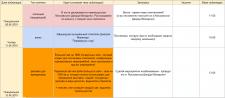 Контент-план для инсты Московского Дворца Молодежи