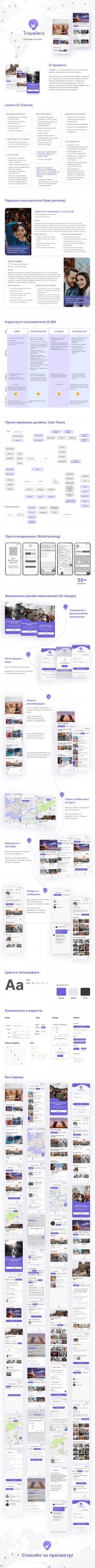 """Дизайн мобильного приложения """"Travelers"""""""
