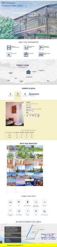 Сайт с админкой на PHP