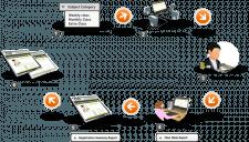 Организация Cllass managment system в классе