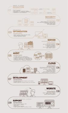 Инфографика IT