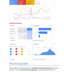 Аудит контекстной рекламы Google Ads