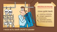 Баннер Ипотека ПО-РУССКИ