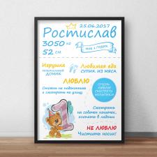 Постер-метрика