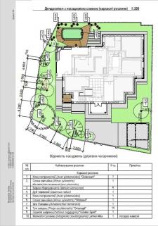 Проект озеленения участка частного дома