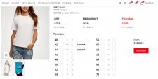Wordpress доработка карточки товара
