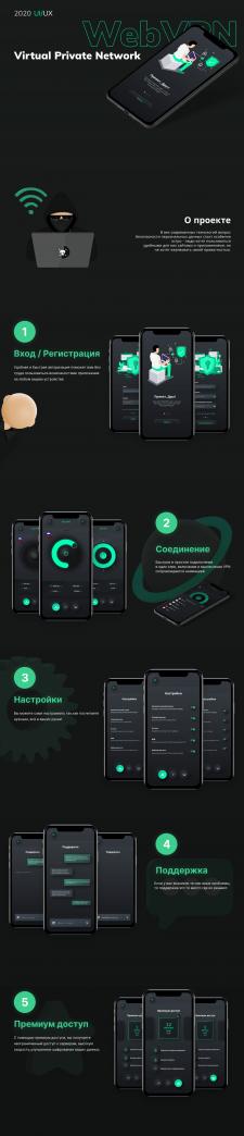 WebVPN — дизайн мобильного приложения
