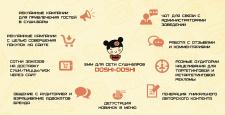 SMM для сети суши-баров Doshi-Doshi