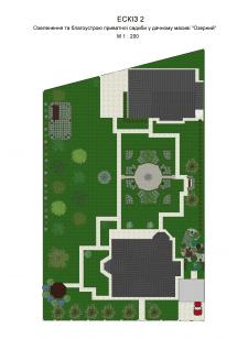 Озеленення, приватна садиба, Озерний