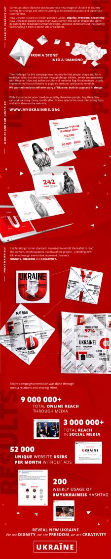 My Ukraine Is