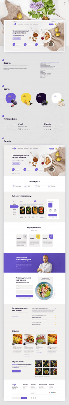 Landing page for Healthy Food