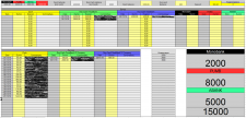 Создание таблицы OpenOffice Calc