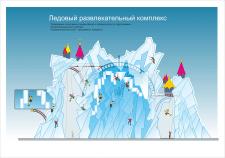 проект ледового развлекательного комплекса