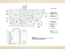 Перепланировка квартиры ЖК SOHO Residence 1