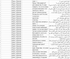 Перевод приложения с ру на араб