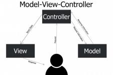 Шаблон MVC проекта