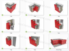 Типовые узлы обшивки здания PS-панелями