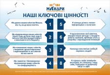 Плакат для туристичного агентства