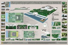 Ландшафтный дизайн-проект благоустройства усадьбы