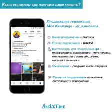 Продвижение в Инстаграм мобильного приложения