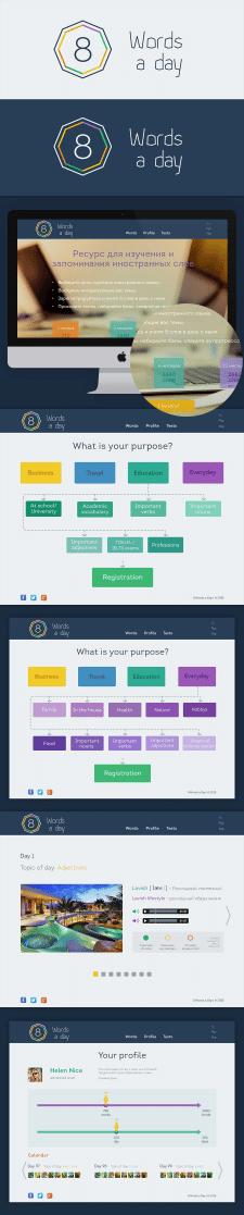 Логотип, сайт, инфографика