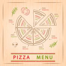 Меню пиццерии