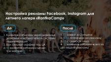 """Реклама Facebook, Insta """"Летний лагерь RantkaCamp"""""""