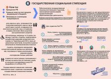 """Инфографика """"Социальная стипендия"""""""