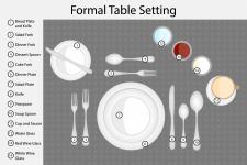 Пример расстановки посуды для гостей