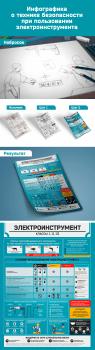 Инфографика Электроинструмент
