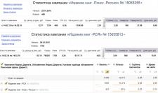 Издание книг - CTR 6% / Конверсия 35-38%