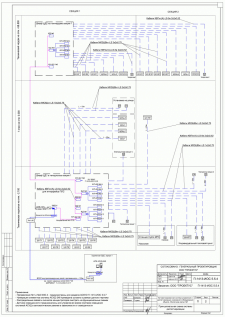 Структура диспетчеризации АСУД