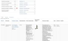 Правки файла-выгрузки на Розетку с прома