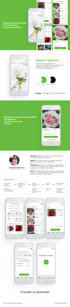 Моб. приложение для ПриватБанк по доставке цветов